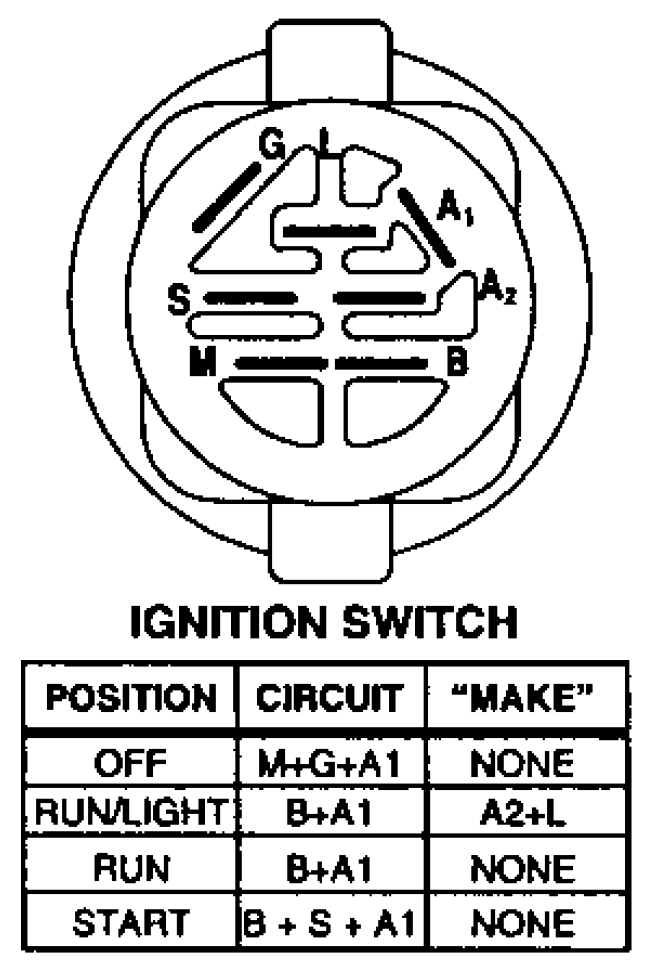 Remarkable Tractor Ignition Switch Wiring Diagram Ideas Block – Lawn Mower Ignition Wiring Diagram