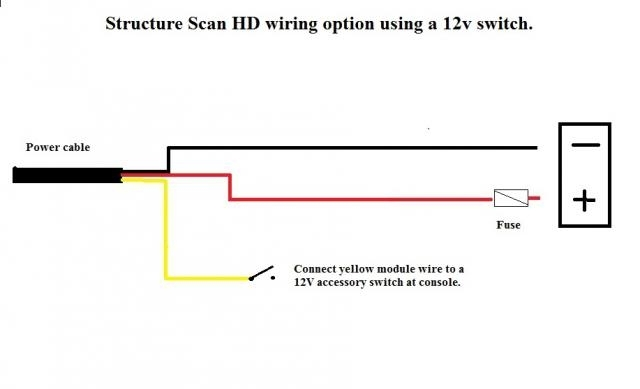 lowrance 3d structure scan wiring trusted wiring diagrams rh kroud co