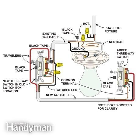 lutron 3 way dimmer wiring diagram regarding lutron dimmer switch wiring diagram?resize=450%2C450&ssl=1 lutron diva 3 way dimmer wiring diagram the best wiring diagram 2017 lutron fd-12 wiring diagram at gsmportal.co