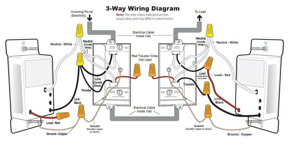 lutron maestro ma 600 wiring diagram facbooik with lutron wiring diagrams maestro jeep wiring diagram electric guitar wiring diagrams Maestro Guitar Wiring at eliteediting.co