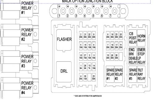 mack fuse box diagram wiring diagrams mashups co regarding 2004 mack cx613 wiring diagrams fuse box schematic 1990 ford tioga ford wiring diagram schematic Schematic for 2008 Jeep Grand Cherokee Fuse Box at n-0.co