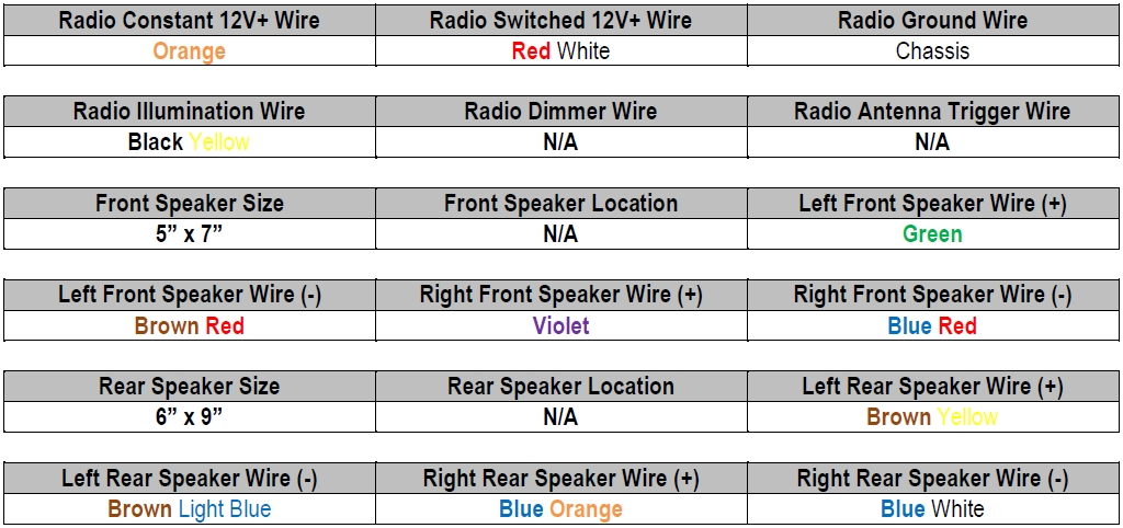 miata stereo wiring harness 1991 mazda miata radio wiring diagram with 2000 pontiac grand prix radio wiring diagram pontiac radio wiring wiring diagram byblank 2005 pontiac grand prix radio wiring diagram at edmiracle.co