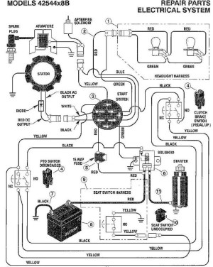 Lawn Mower Ignition Switch Wiring Diagram | Fuse Box And Wiring Diagram
