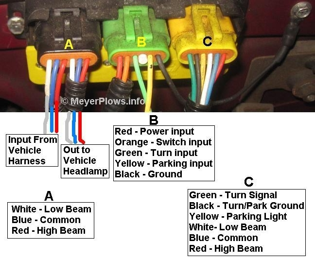 plow wiring diagram with meyer snow plow wiring diagram?resize=648%2C533&ssl=1 meyer snow plow wiring diagram meyer wiring diagrams collection  at soozxer.org