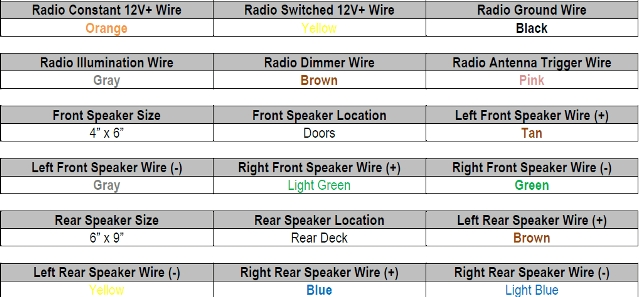 radio wire diagram 2001 aztek radio free wiring diagrams inside 2000 pontiac grand prix radio wiring diagram pontiac bonneville mon wiring color codes pontiac wiring diagram 1998 Pontiac Bonneville SSEi at readyjetset.co