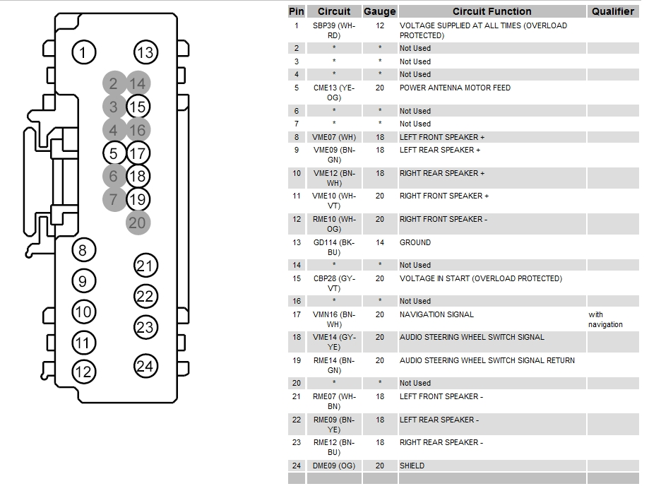 radio wiring harness for 2004 ford f150 ford electrical wiring within 2008 ford f150 radio wiring diagram 2003 ford focus wiring diagram ford wiring diagram and schematics 2003 ford focus zx3 radio wiring diagram at money-cpm.com