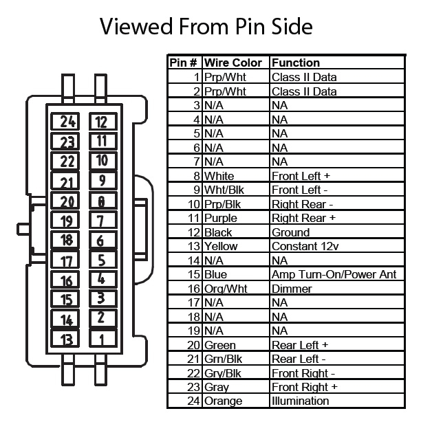 radio wiring harness for 2004 impala wiring electrical wiring within 2004 chevy impala radio wiring diagram gmc suv stereo wiring diagram gmc wiring diagrams for diy car Saturn Wiring Diagrams at webbmarketing.co