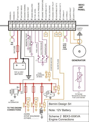 Electrical Wiring Diagram Pdf | Fuse Box And Wiring Diagram