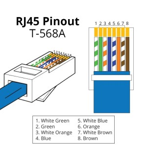 Rj45 Pinout & Wiring Diagrams For Cat5E Or Cat6 Cable intended for Cat6 Patch Cable Wiring