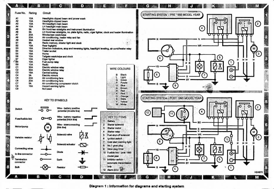 rover immobiliser wiring diagram with example pics 64079 linkinx for kienzle tachograph wiring diagram?resize=665%2C458&ssl=1 muncie pto wiring diagram 66 muncie pto operation, muncie pto muncie pto wiring diagram at soozxer.org