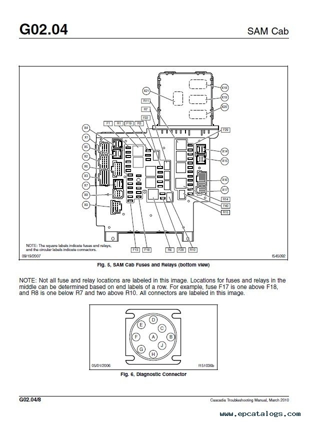 diagram 2000 freightliner chassis rv wiring diagram full