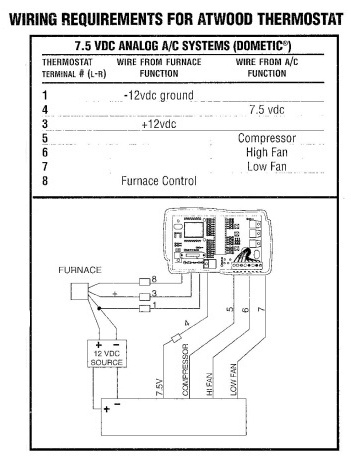 rv open roads forum using atwood 1h2c thermostat with dometic with regard to dometic rv thermostat wiring diagram?resize\=351%2C466\&ssl\=1 dometic thermostat wiring diagram & air conditioner wiring diagram dometic capacitive touch thermostat wiring diagram at aneh.co