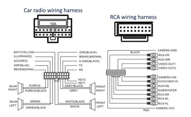 saab stereo wiring harness saab 9 5 aftermarket stereo wiring with regard to 2004 saab 9 5 wiring diagram?resize\\\\\\\=665%2C407\\\\\\\&ssl\\\\\\\=1 citroen hy wiring diagram wiring diagram shrutiradio citroen c4 stereo wiring diagram at reclaimingppi.co