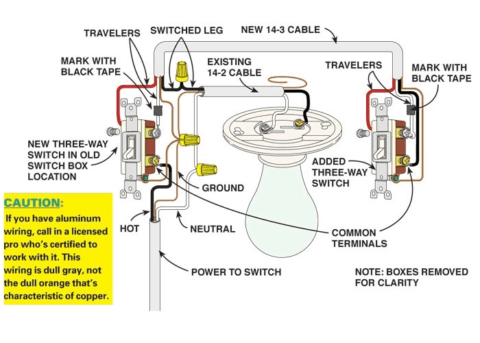 similiar electrical wiring diagrams for dummies keywords pertaining to electrical wiring diagrams for dummies gm wiring diagrams for dummies gmc wiring diagrams for diy car gm wiring diagrams for dummies at edmiracle.co
