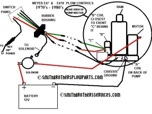 Arctic Snow Plow Wiring Diagram | Fuse Box And Wiring Diagram