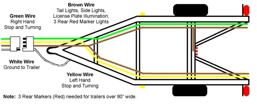 Wiring diagram for boat trailer beautiful 4 prong trailer boat trailer lights wiring diagram for simple sciox Image collections