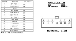 Stereo Wiring Diagram For 1996 Chevy 1500 Chevrolet Automotive throughout 1996 Chevy 1500