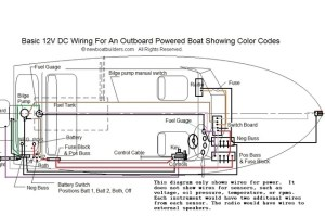 1989 Bass Tracker Pro 17 Wiring Diagram | Fuse Box And Wiring Diagram