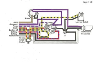 1973 Evinrude Wiring Diagram | Fuse Box And Wiring Diagram