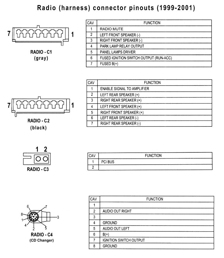 trailer wiring diagram 94 jeep grand cherokee jeep electrical regarding 1995 jeep grand cherokee stereo wiring diagram infinity 1600a wiring diagram infinity wiring diagram gallery infinity 1600a wiring diagram at eliteediting.co