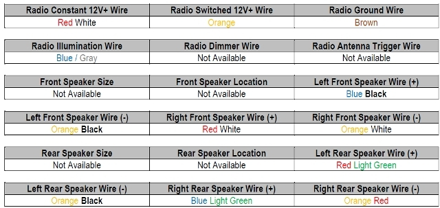 2000 Vw Beetle Radio Wiring Diagram 35 Images 1979: 2000 Vw Beetle Stereo Wiring Diagram At Satuska.co