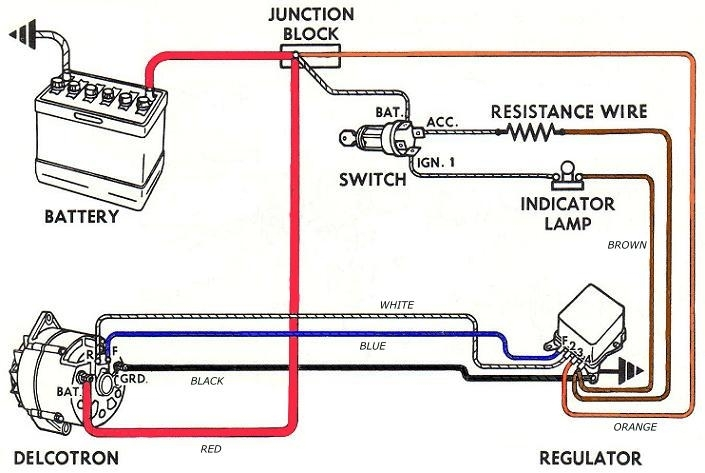 what the heck is this resistor wired on my alternator archive with delco remy generator wiring diagram?resize=665%2C446&ssl=1 delco starter generator wiring diagram delco remy 12v generator starter circuit wiring diagram at bayanpartner.co