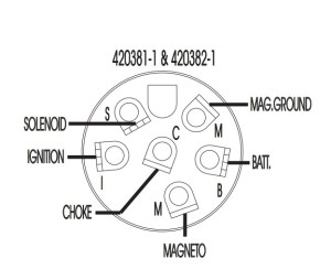 Evinrude Ignition Switch Wiring Diagram | Fuse Box And