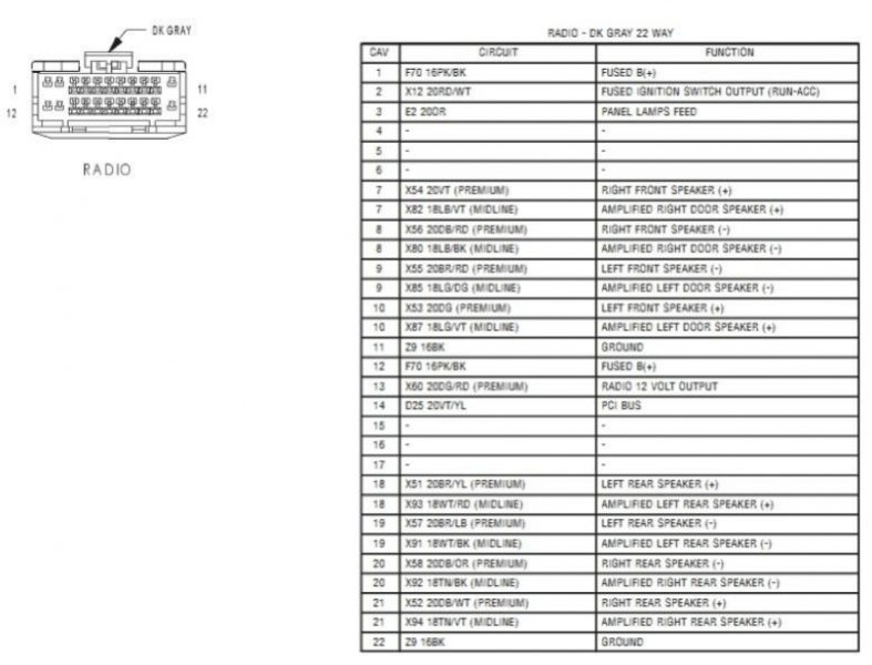 wiring color codes for kenwood kdc 138 travelwork with kenwood kdc 138 wiring diagram?resize\=665%2C507\&ssl\=1 kenwood kdc 115s wiring diagram on kenwood download wirning diagrams  at cos-gaming.co