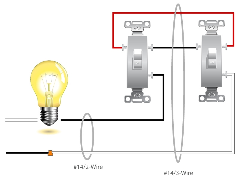 wiring diagram 2 lights 1 switch wiring electrical wiring diagrams throughout 1 switch 2 lights wiring diagram?resize\=665%2C499\&ssl\=1 one switch two lights wiring diagram one wiring diagrams instruction wiring diagram for two lights on one switch at gsmportal.co