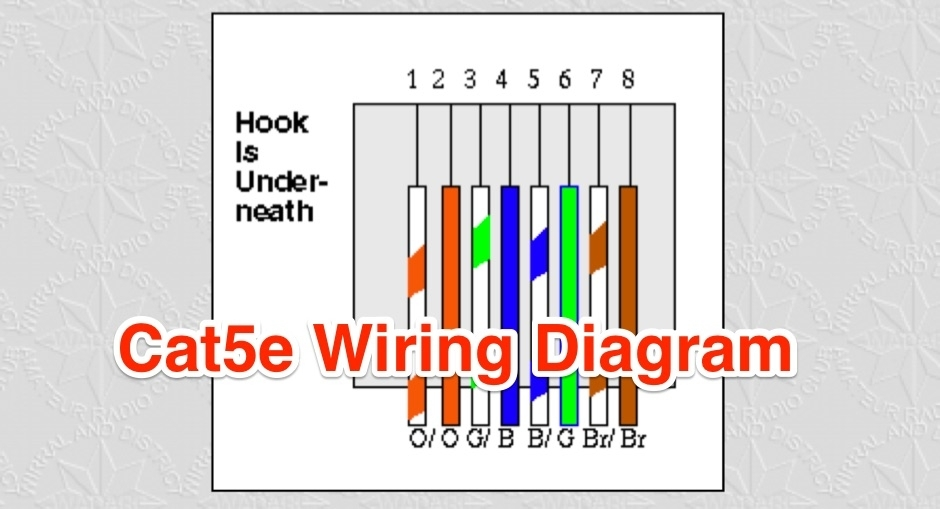 T cat jack wiring diagram rj