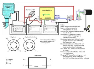 24 Volt Trolling Motor Wiring Diagram | Fuse Box And