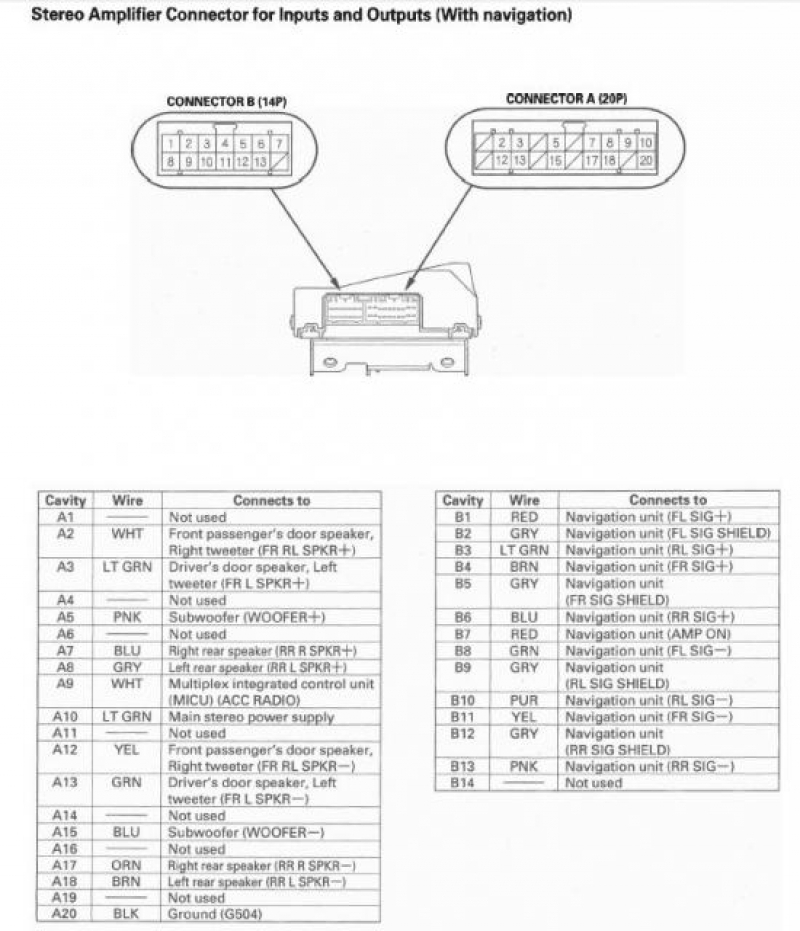 wiring diagram for 2007 honda crv readingrat with regard to 1998 honda cr v radio wiring diagram?resize=665%2C774&ssl=1 honda hrv radio wiring diagram the best wiring diagram 2017 honda crv 2003 stereo wiring diagram at eliteediting.co