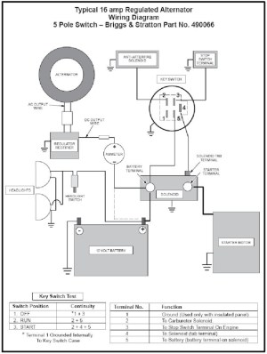Briggs And Stratton 20 Hp V Twin Wiring Diagram  Wiring