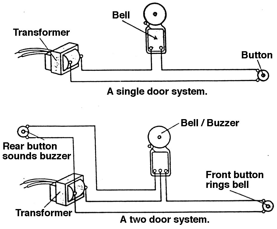 wiring diagram for doorbell intended for doorbell transformer wiring diagram wire diagram door bell wiring schematics and wiring diagrams doorbell fon wiring diagram at soozxer.org