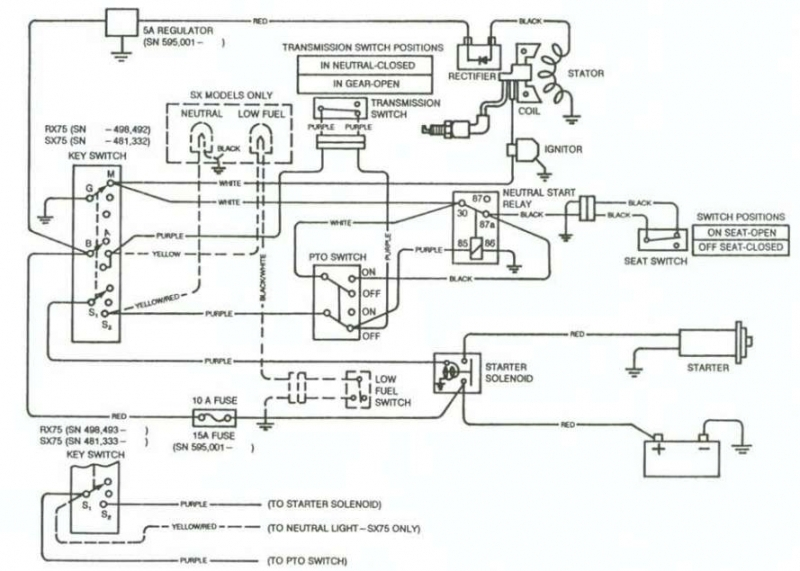 wiring diagram for john deere l130 the wiring diagram intended for john deere la105 wiring diagram john deere x540 wiring diagram john deere wiring diagrams for Basic Lawn Tractor Wiring Diagram at alyssarenee.co