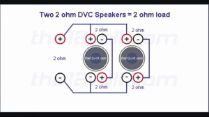 4 Ohm Dual Voice Coil Subwoofer Wiring Diagram | Fuse Box