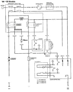 1998 Honda Odyssey Wiring Diagram | Fuse Box And Wiring