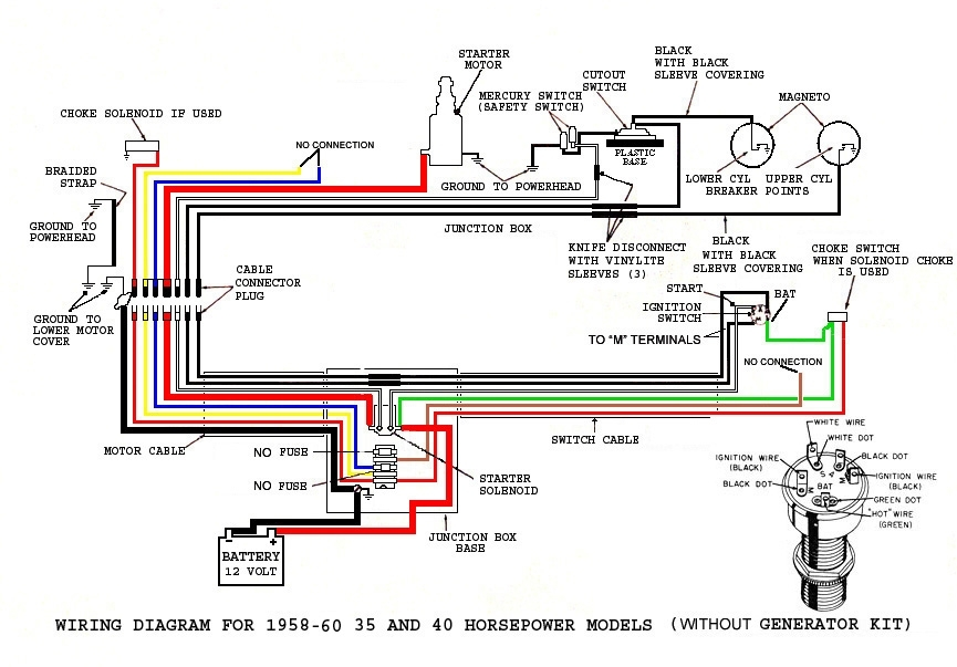yamaha 115 starter wiring car wiring diagram download cancross co pertaining to 1977 evinrude wiring diagram mercury wiring harness mercury wiring diagrams for diy car repairs Mercury Outboard Wiring Schematic Diagram at readyjetset.co