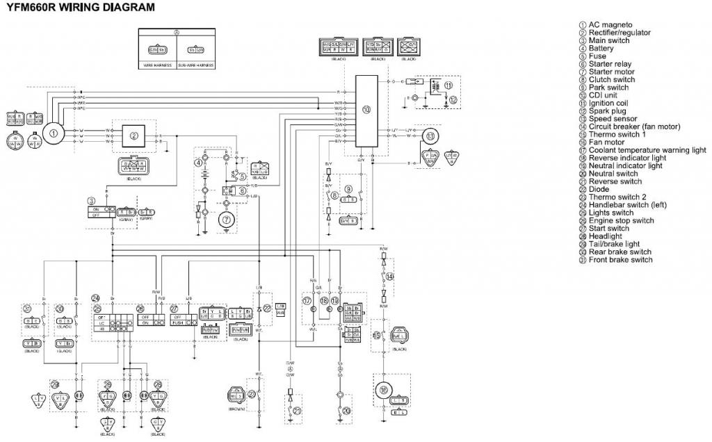 yfz 450 wiring diagram wiring electrical wiring diagrams inside 2006 yfz 450 wiring diagram?resize\\\\\\\=665%2C413\\\\\\\&ssl\\\\\\\=1 g 2 yamaha engine wiring harness wiring diagram simonand 2000 grizzly 600 wiring diagram at bakdesigns.co