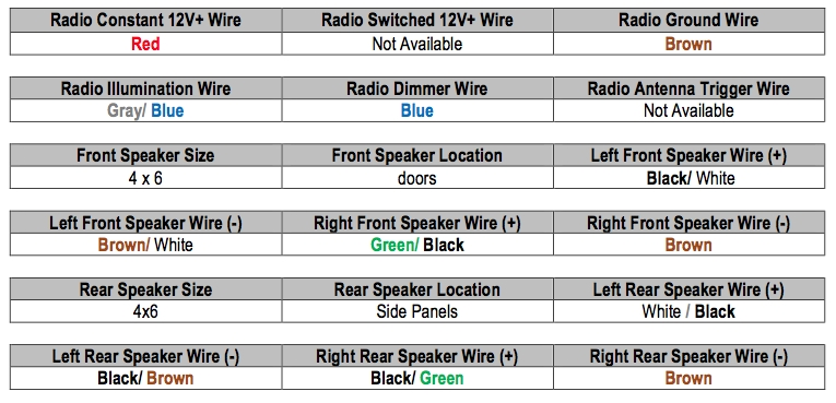 2009 hyundai santa fe stereo wiring diagram wiring diagram and with 2007 hyundai santa fe wiring diagram hyundai santa fe wiring diagrams hyundai wiring diagram gallery  at mifinder.co