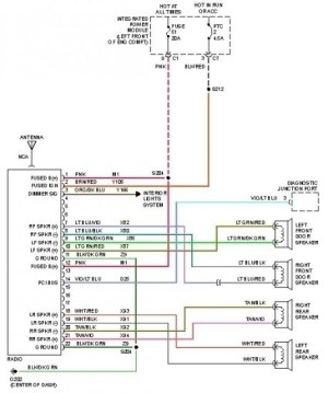 2014 Dodge Ram 1500 Wiring Diagram | Fuse Box And Wiring