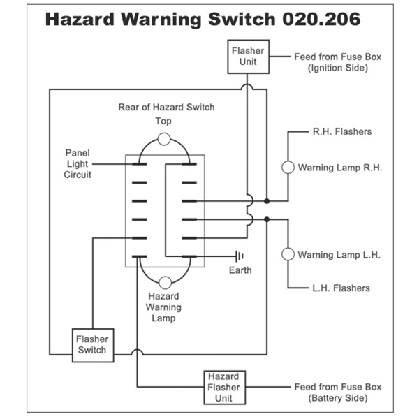 3 pin flasher unit wiring diagram 3 terminal flasher wiring with 3 pin flasher relay wiring diagram?resize\\\=600%2C600\\\&ssl\\\=1 goldwing wiring diagram wiring diagram byblank goldwing wiring diagram at crackthecode.co