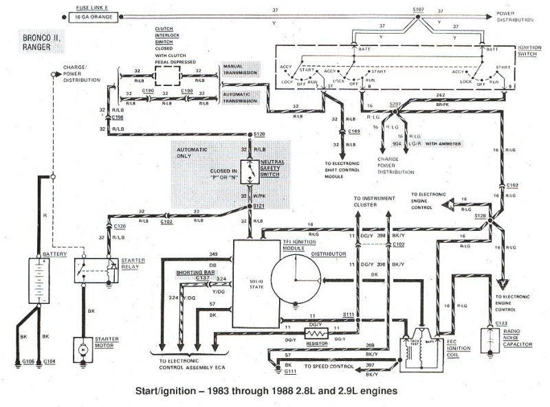 wiring diagram for 1999 ford ranger ireleast readingrat in 2009 ford ranger wiring diagram 1993 ford ranger wiring diagram dolgular com 1988 ford ranger wiring diagram at mifinder.co
