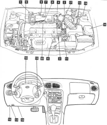 Viewtopic further Haspres dehault delassus likewise Engine Control Module Prom additionally Hyundai Excel Wiring Diagram Download in addition Jeep Pcm Engine. on grand marquis ecu