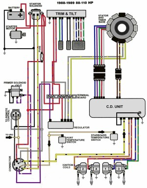 50 Hp Evinrude Wiring Diagram   Fuse Box And Wiring Diagram