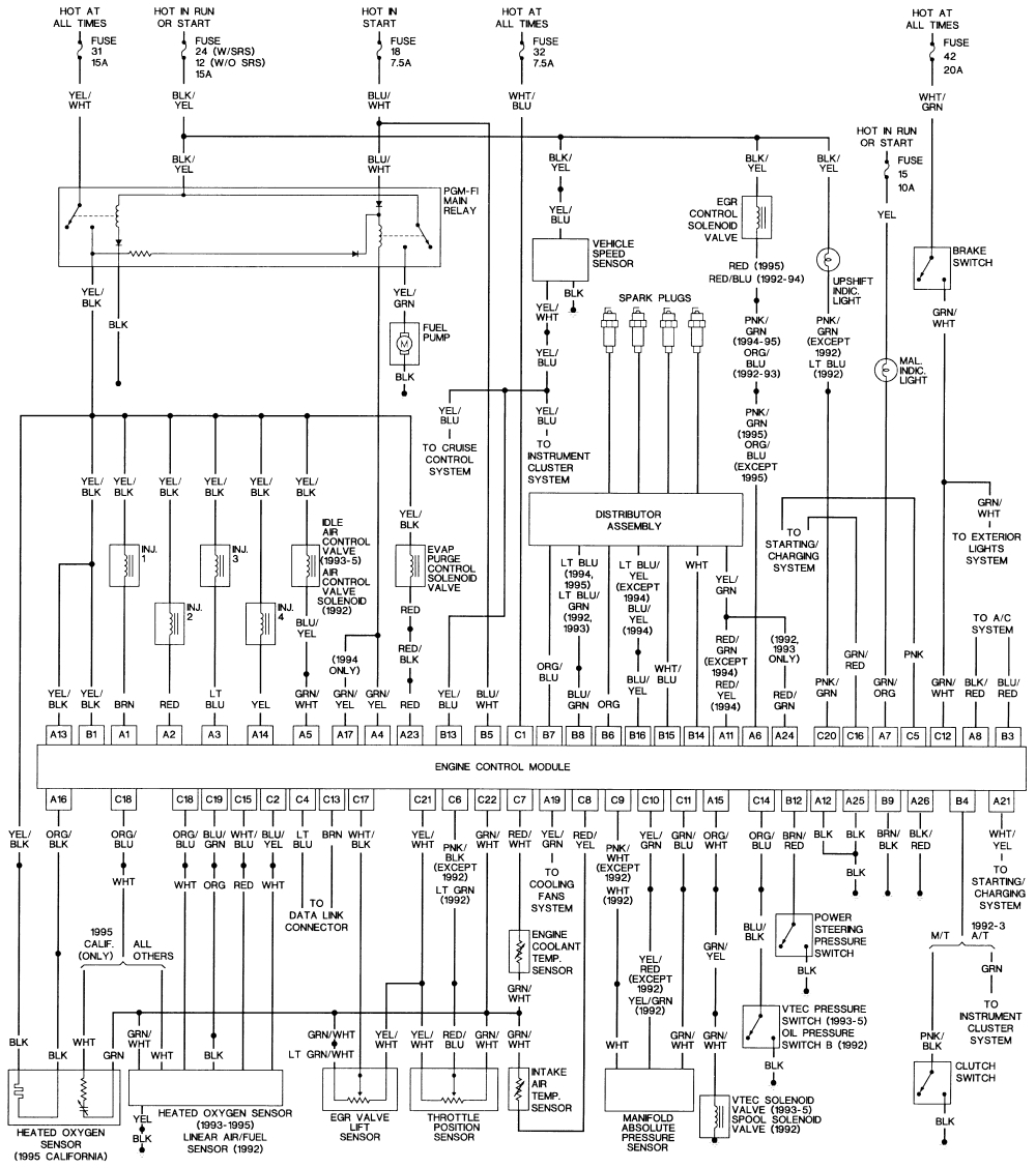 91 honda civic wiring diagram