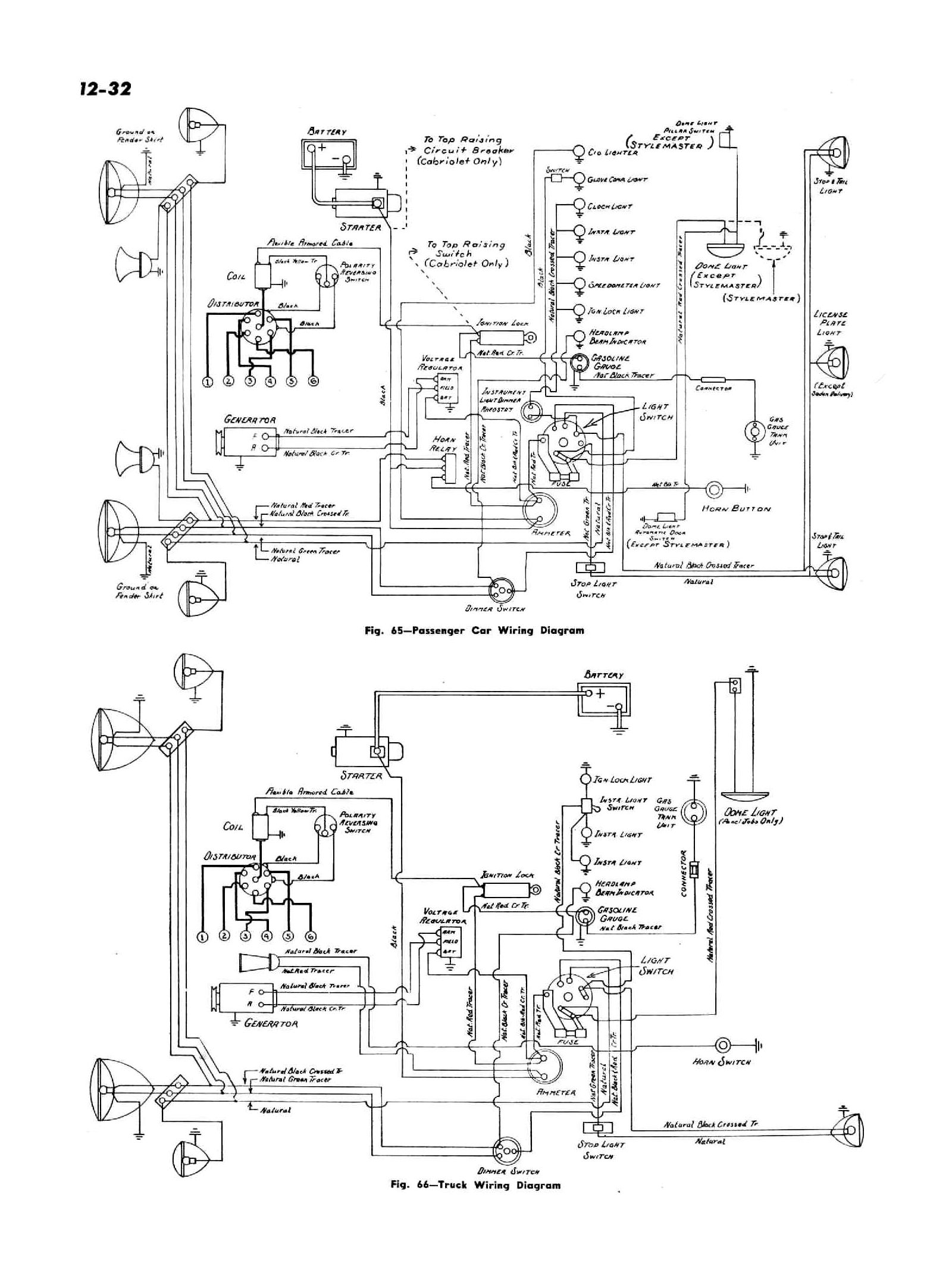 1066 international tractor wiring diagram