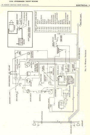 6 Volt Positive Ground Wiring Diagram | Fuse Box And Wiring Diagram
