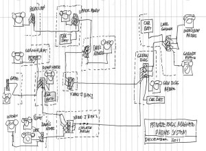 Leich Phone inside Basic Telephone Wiring Diagram | Fuse Box And Wiring Diagram