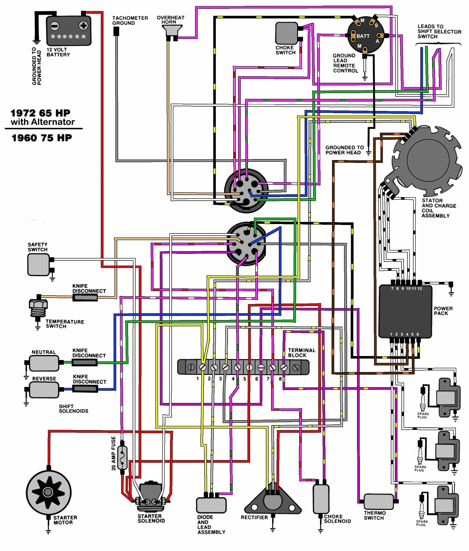 mastertech marine evinrude johnson outboard wiring diagrams for 70 hp evinrude wiring diagram?resize\=665%2C782\&ssl\=1 yamaha outboard wiring diagram wiring diagram byblank yamaha 703 remote control wiring diagram at crackthecode.co